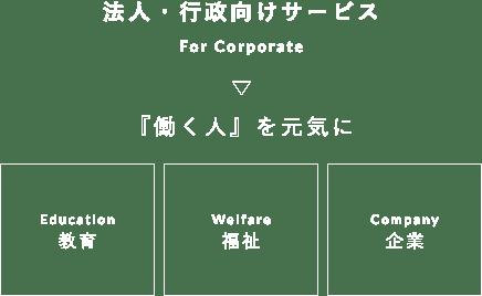 法人・行政向けサービス